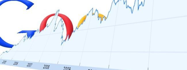 Google, l'ascesa in Borsa