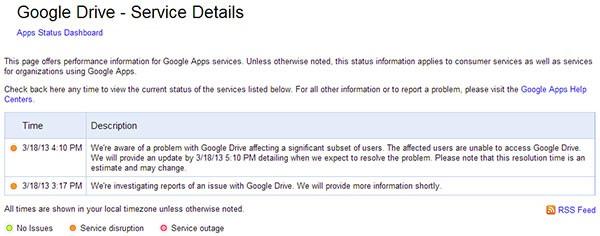 Confermati alcuni problemi alla piattaforma Google Drive, nell'Apps Status Dashboard