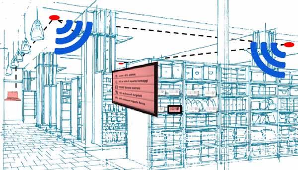 Il sistema ideato dalla startup milanese si installa facilmente e sfrutta le infrastrutture presenti. Si basa su etichette a basso consumo e un feedback wi-fi.
