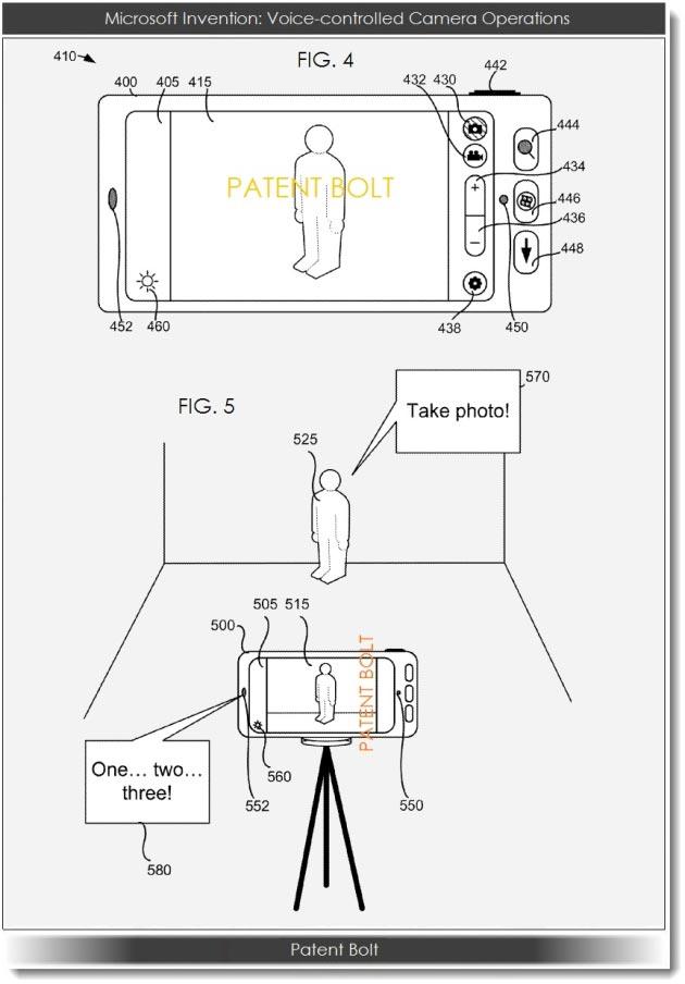 Il brevetto Microsoft relativo ad una tecnologia che permette l'attivazione della fotocamera tramite comandi vocali.