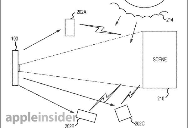 Domanda di brevetto Apple per il controllo di fotocamere e flash da remoto
