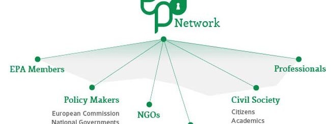 epa network