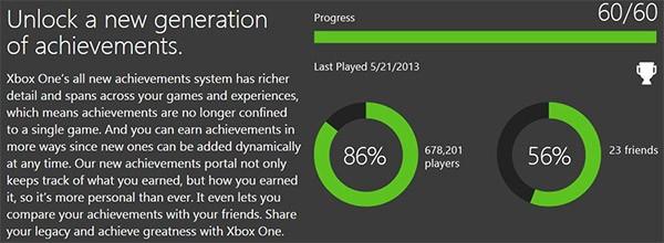 Xbox One: l'evoluzione degli obiettivi sulla console next-gen di Microsoft