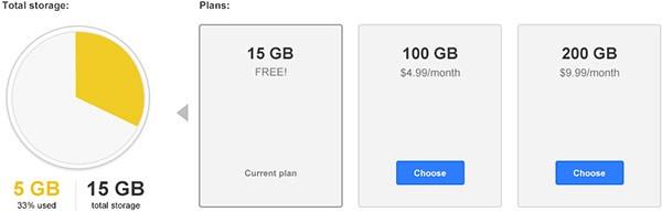 Google ha unificato lo spazio a disposizione per i servizi Drive, Gmail e G+ Foto: 15 GB in totale su piattaforma cloud