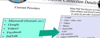 PRISM: così gli USA spiano l'utenza online