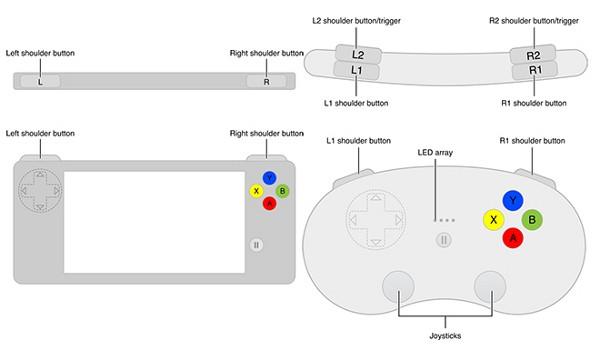 Design controller iOS, quello a SX renderebbe iPhone un Nintendo DS