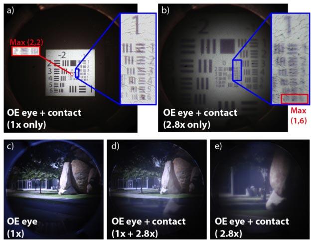 Le lenti a contatto permettono di ingrandire le immagini di un fattore 2.8x.