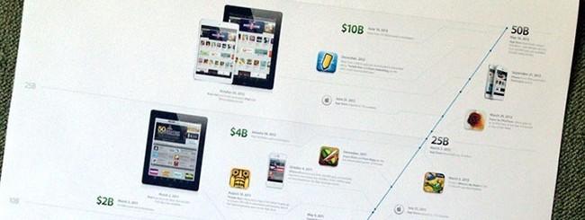 Poster di App Store