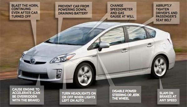 Ecco cosa è possibile fare violando il sistema di sicurezza di un'automobile