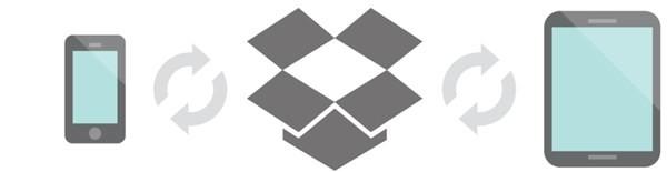 Sincronizzazione con Dropbox