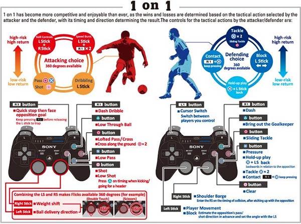 PES, controlli PS3 per una partita 1 vs 1
