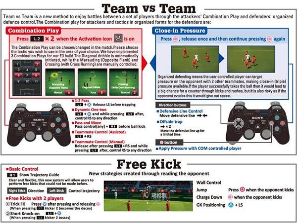 PES 2014, controlli PS3 per una partita team vs team