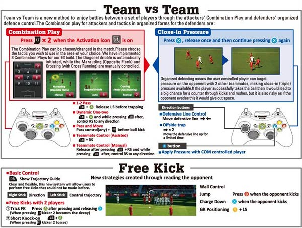 PES 2014, controlli Xbox 360 per una partita team vs team