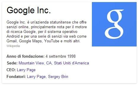 Data fondazione Google