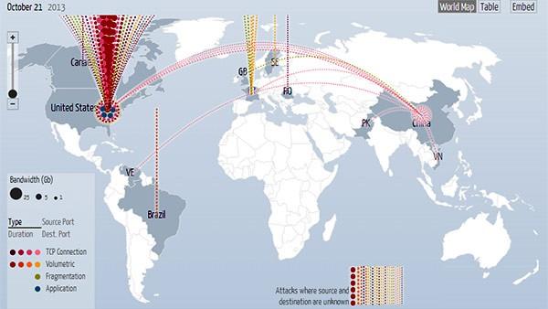 Digital Attack Map, uno strumento per monitorare gli attacchi DDoS in tutto il mondo