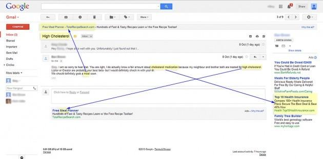 Inserzioni pubblicitarie mirate in Gmail.