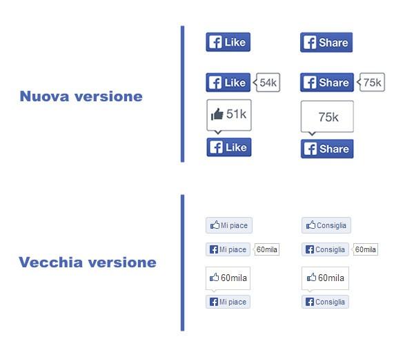 Confronto tra vecchi e nuovi pulsanti di Facebook