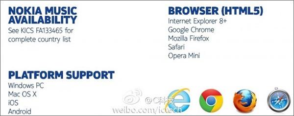 L'immagine che sembra confermare l'arrivo di Nokia Musica su Android, iOS, Windows e OS X