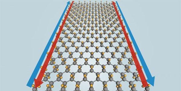Uno schema che mostra la conduttività elettrica dello stanene mischiato al fluoro