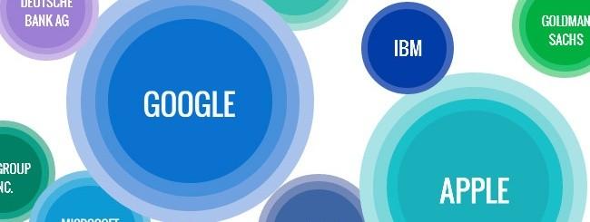 Google - Apple