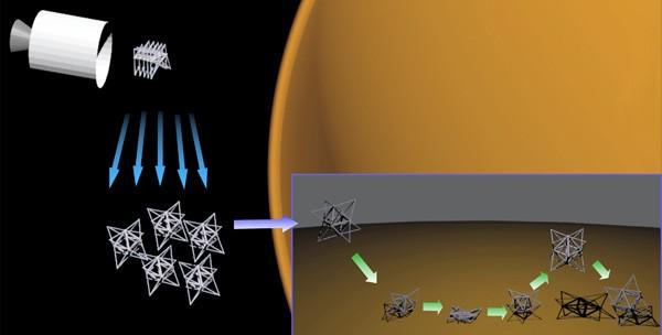 Super Ball Bot, il robot capace dotato di una struttura in grado di assorbire l'impatto con il suolo durante la fase di atterraggio