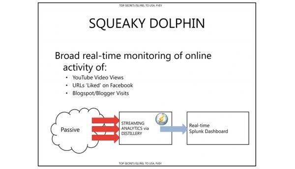 """Una delle slide del programma inglese di monitoriaggio dei siti più noti. Il documento rivela come le spie informatiche sono in grado di catturare i dati di YouTube, ad esempio, in temporeale, estraendo dati sensibili sugli utenti. Facebook e Google si sono detti """"sconvolti"""" per questa rivelazione."""