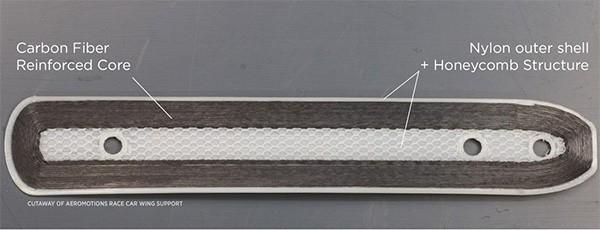 La sezione di un oggetto in fibra di carbonio stampato con Mark One