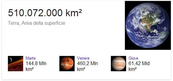 La superficie della Terra confrontata con quella di altri pianeti, nella pagina dei risultati di Google