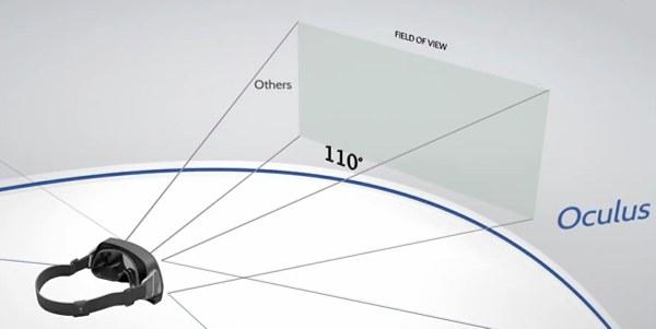 La visuale allargata degli Oculus Rift