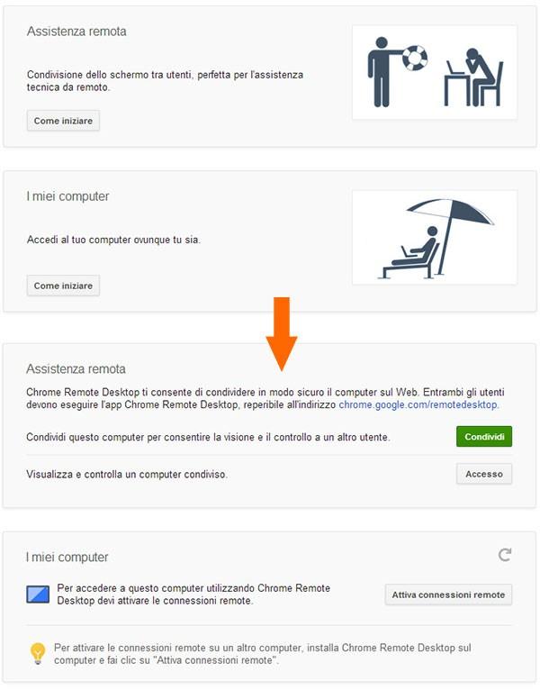 """Chrome Remote Desktop: """"Assistenza remote"""" e """"I miei computer"""""""