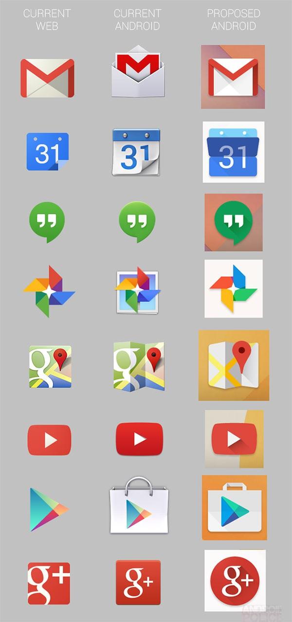 Le icone dei servizi Google sul Web (a sinistra), quelle delle attuali applicazioni Android (al centro) e il risultato dopo il restyling (a destra)