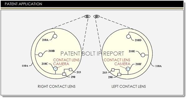 Il brevetto di Google per le lenti a contatto intelligenti che serviranno a migliorare la percezione dell'ambiente da parte delle persone ipovedenti