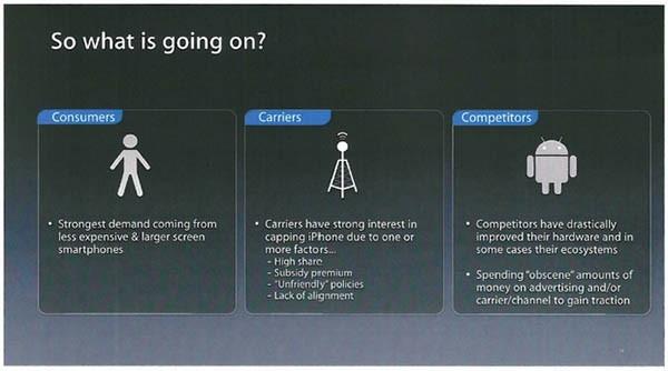 Apple e la concorrenza