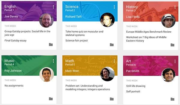 L'interfaccia di Google Classroom