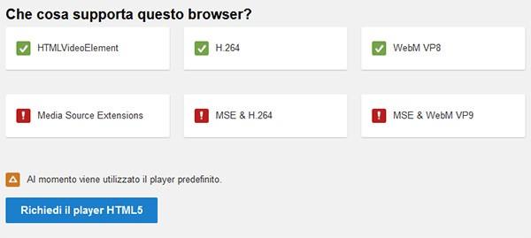 La pagina per l'attivazione del player HTML5 di YouTube in Firefox