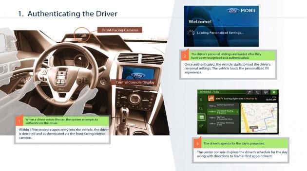 Il sistema che permette di effettuare l'autenticazione del guidatore in un veicolo Ford.