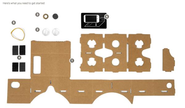 I pezzi che compongono Google Cardboard