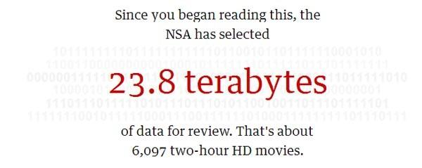 Un esempio concreto della mostruosa raccolta dati della NSA che si evince dalle fonti del datagate: nel minuto trascorso dall'inizio della lettura di questo articolo, l'agenzia di intelligence statunitense ha archiviato per analizzarli 23,8 terabyte, equivalenti di più seimila film ad alta definizione.