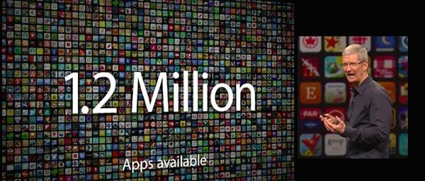 App Store, iOS 8