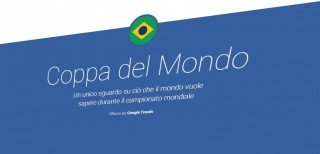 Coppa del Mondo su Google Trends