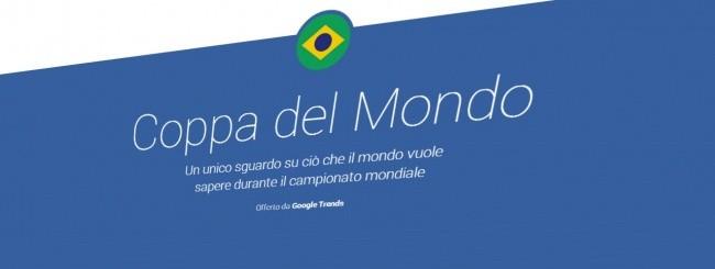 Coppa del Mondo su Google Trends