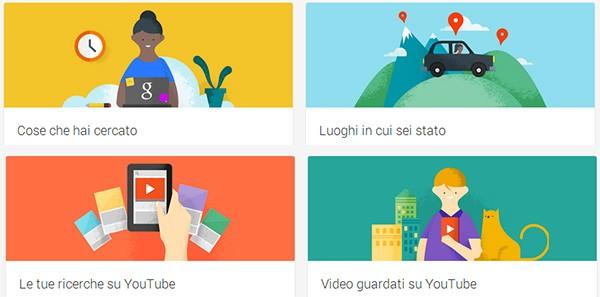 """Google e le quattro voci presenti nella sezione """"Cronologia account"""""""