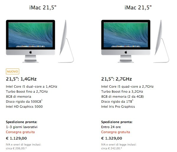 Confronto iMac
