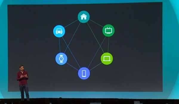 Google I/O 2014: una slide per spiegare l'integrazione tra tutte le piattaforme di bigG