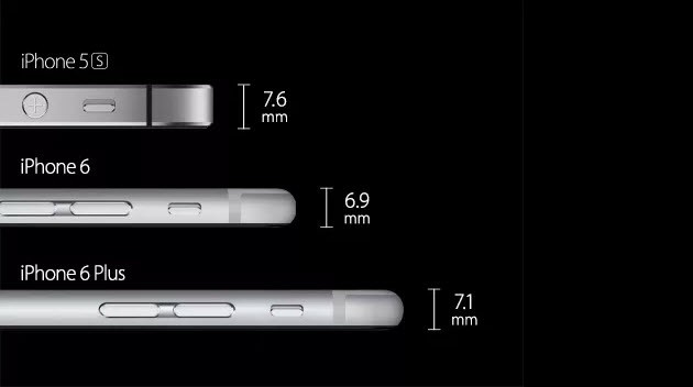 Dimensioni iPhone 6 a confronto con iPhone 5S