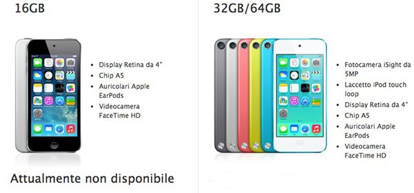 iPod Touch, store italiano