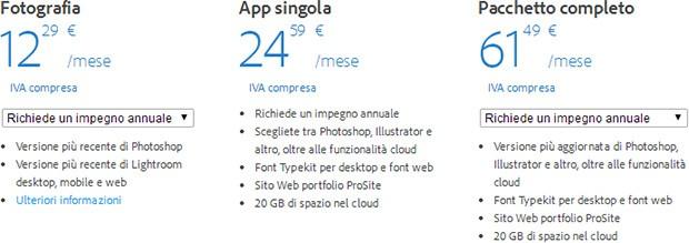 I prezzi degli abbonamenti a Creative Cloud per utente singolo offerti da Adobe