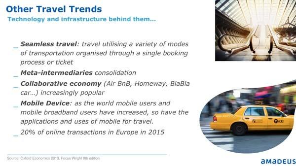 Una slide della ricerca commissionata da Amadeus.com alla Oxford Economics. Si notano i trend del travel online dei prossimi anni: consolidamento dei meta-intermediari; servizi in continuità; sharing economy e mobilità.