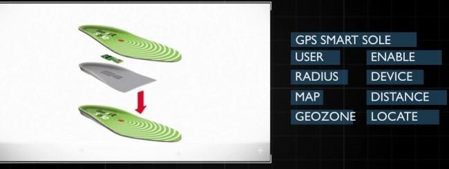 GPS SmartSoles