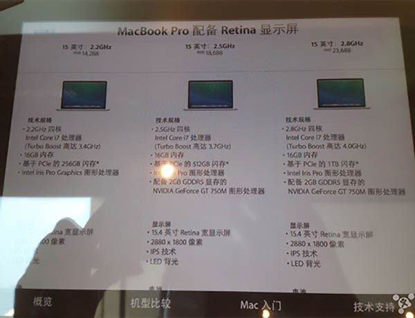 MacBook Pro 15, leak specifiche